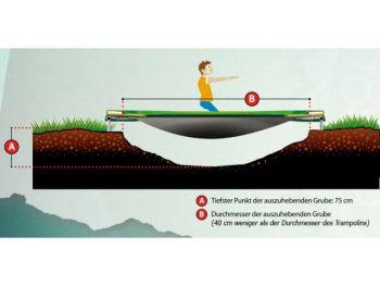 beotrend berg trampolin inground favorit sports 330cm. Black Bedroom Furniture Sets. Home Design Ideas